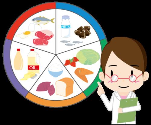 炭水化物=糖質+食物繊維